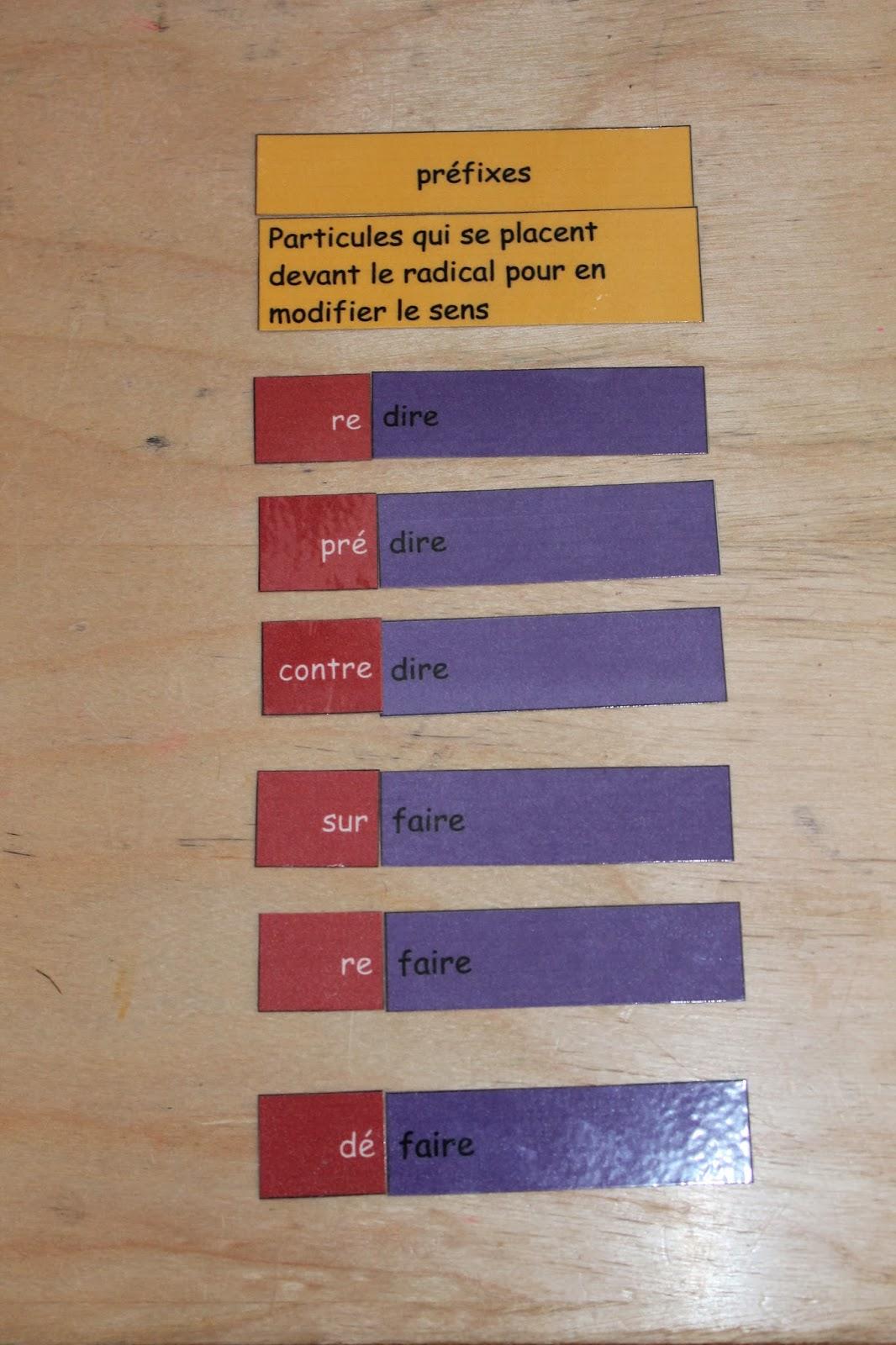 vocabulaire ce2 les familles de mots