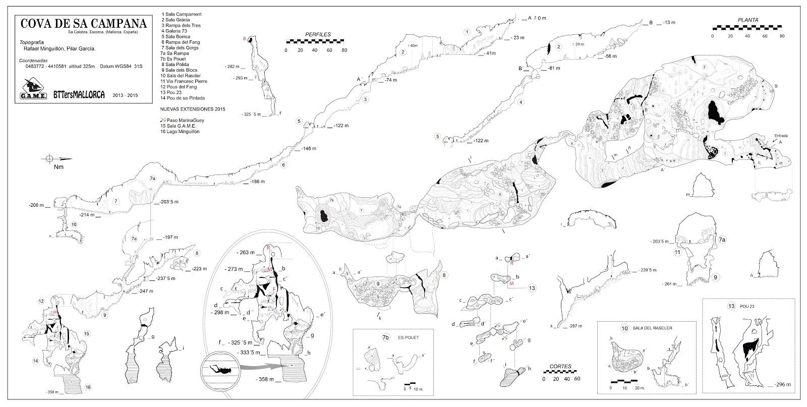 Cova de sa Campana.Nuevas extensiones: Lago Minguillón.