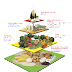 Tujuh Cara Kekal Diet Sihat