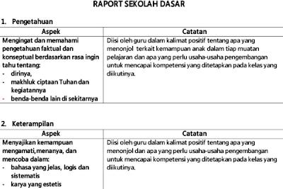 Seperti Inilah Model Raport SD Kurikulum 2013