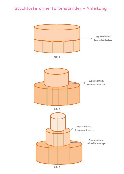 tortenella motivtorten einfach selber gestalten torte stapeln ohne etagere stock torte ohne. Black Bedroom Furniture Sets. Home Design Ideas