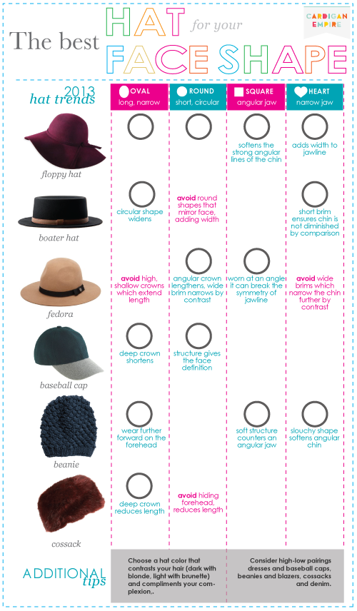Fall/Winter 2013's Top Accessory: The Best Hat for your ...