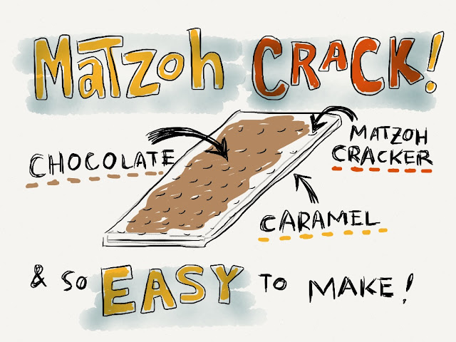 passover, matzoh, matzo, caramel, chocolate, baking