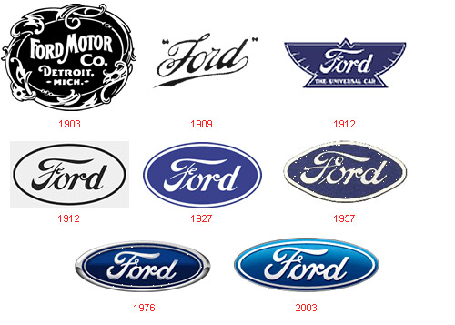 Design collection logo design evolution of famous brands for Ford motor company history background
