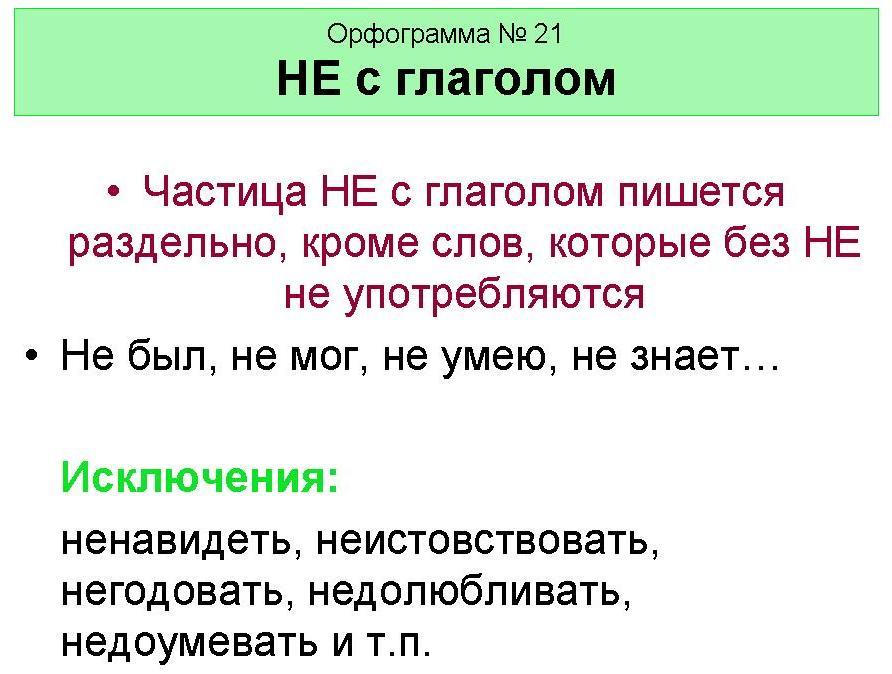 написание НЕ с глаголами».