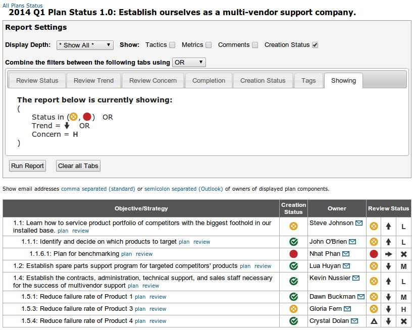 Filtered Strategic Plan Status