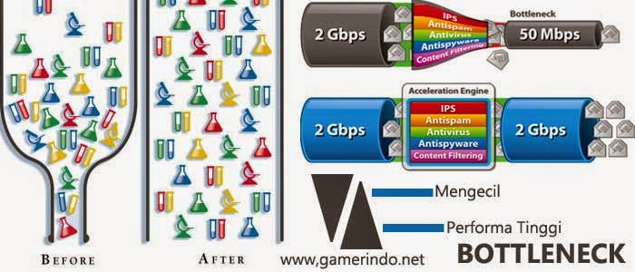 http://www.gamerindo.net