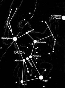 Constelação de Orion - origem de Katipsoi Zunontee