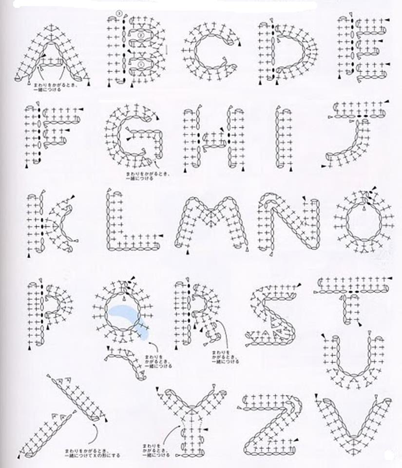 Crochet Stitches Letters : Tus patrones a crochet y m?s: Letras a crochet - crochet letters
