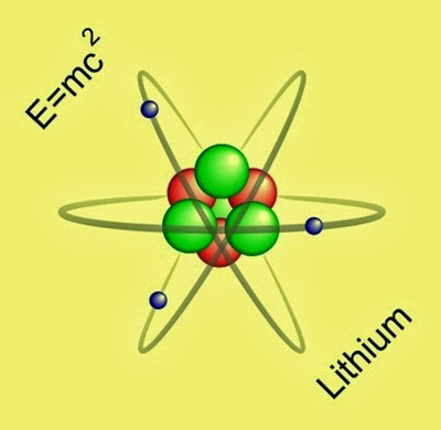 How to Illustrate an Atom