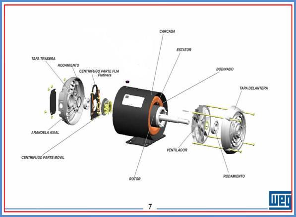 Control Electrico De Motores