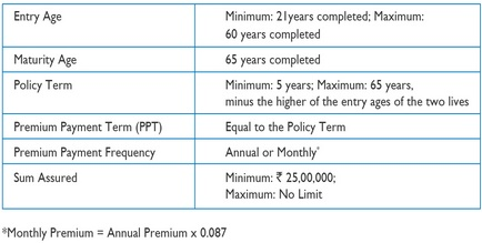 Aegon Religare I Spouse policy
