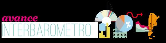 Presentación del avance del INTERBAROMETRO
