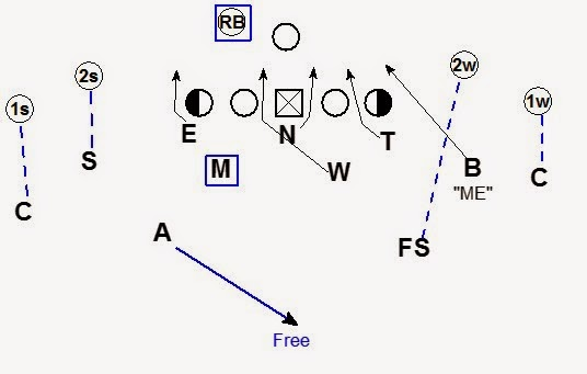 46 defense diagram versus spread offense
