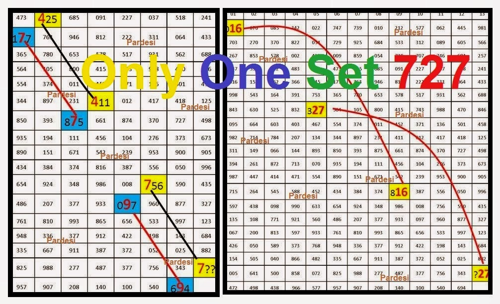Thailand lottery tips today image