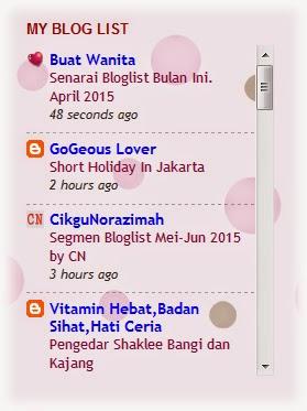 Senarai Bloglist Bulan Ini. April 2015. Terima Kasih Buat Semua Blogger