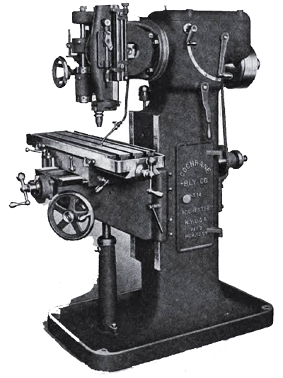 Mechanical Technology: Types of Shaper Machine