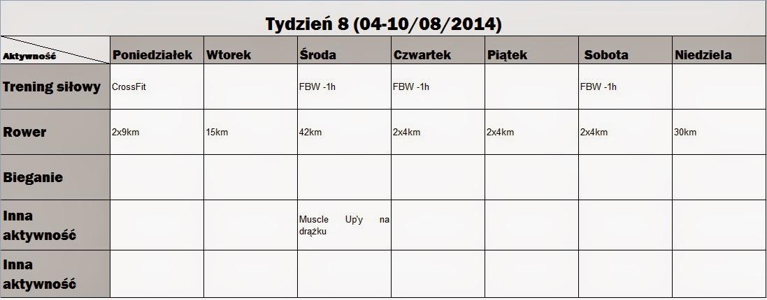 Dziennik treningowy -Tydzień 8