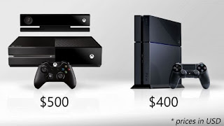 Xbox One and PS 4 Pricing