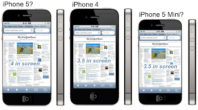 iPhone 5 and iPhone 5 Mini