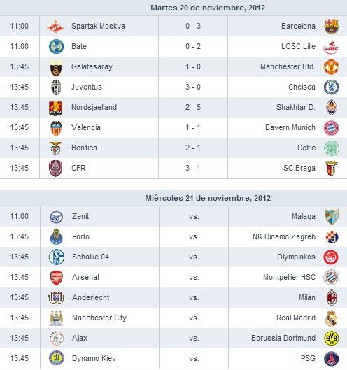 Partidos para hoy de la Champions 2012 - 2013 Jornada 5