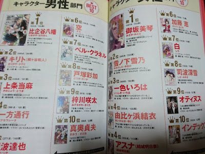 Oregairu Dominasi Pemenang Light Novel Terbaik Kono Light Novel Ga Sugoi! 2016