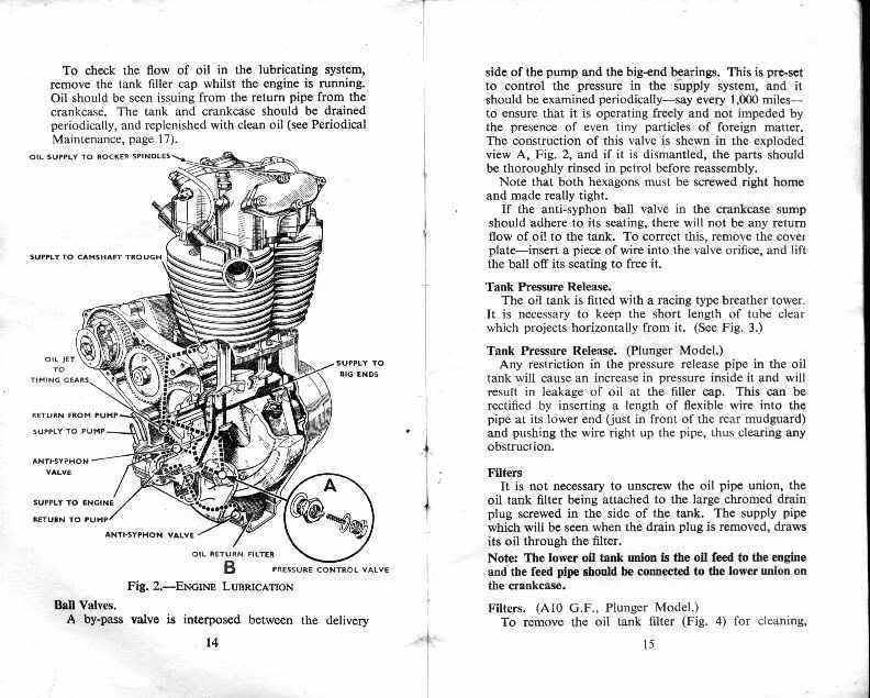 bsa manual book u2026    instruction manual for a7 twin  a7