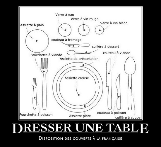 Autour de la gastronomie images comment dresser une table la fran aise - Comment dresser la table ...