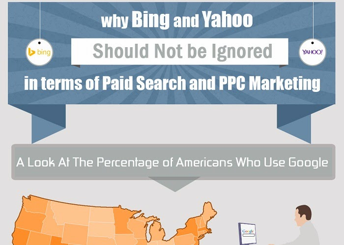 Image: Why Bing And Yahoo Should Not Be Ignored