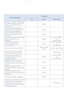 Resumo das Contra-Ordenações 1