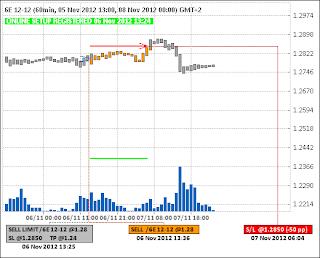 Продажа Евро (6E)
