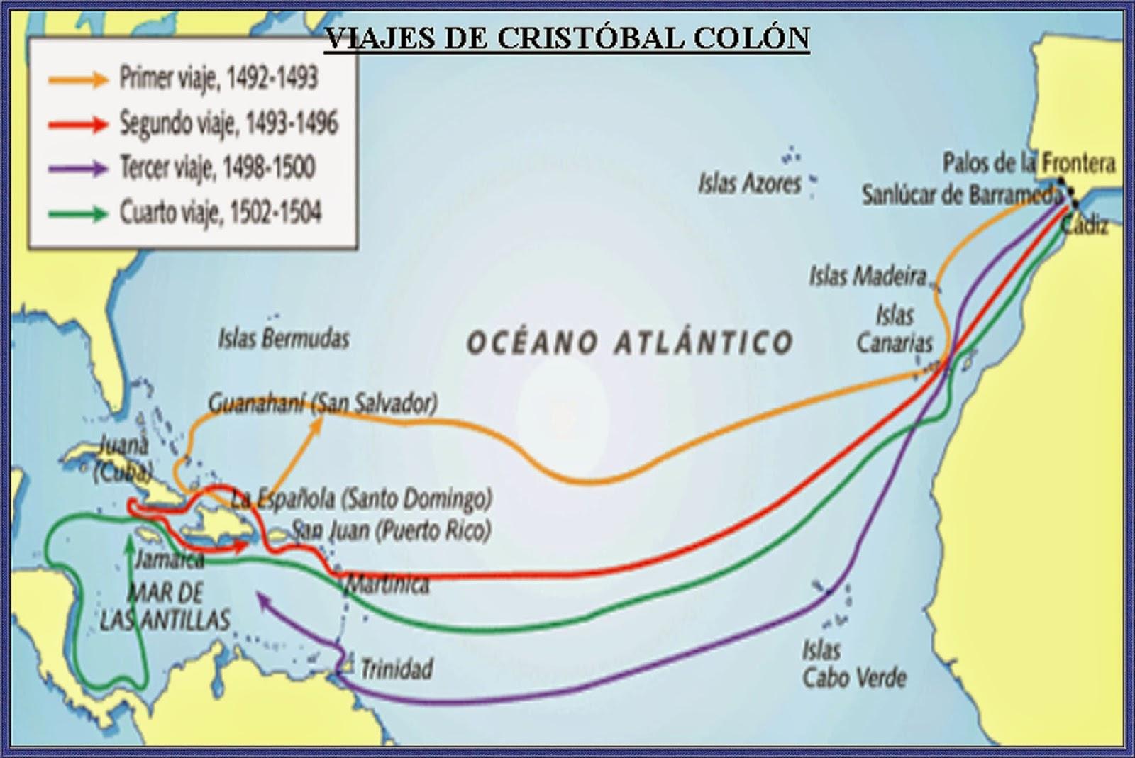 Educacin Hablando del descubrimiento conquista y colonizacin
