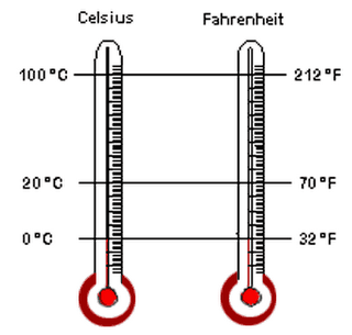 the life and invention of daniel fahrenheit Daniel gabriel fahrenheit was a german physicist and a glassblower who dedicated his life to science and inventions fahrenheit was born on this day, may 24, in the year 1686 in 1714, fahrenheit invented the modern mercury thermometer.