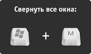 Горячие Клавиши в Windows: Сворачивание всех окон