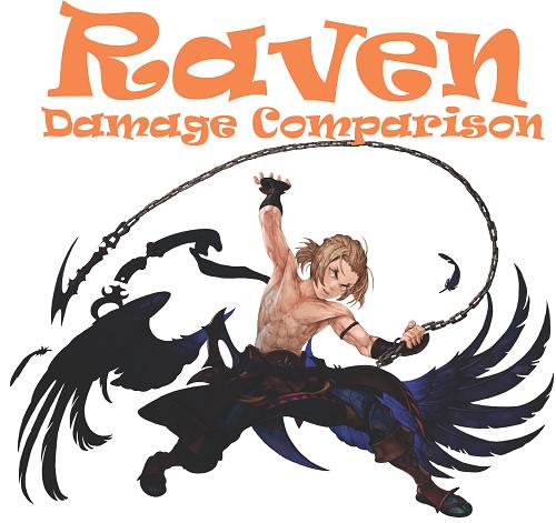 Raven Damage Comparison