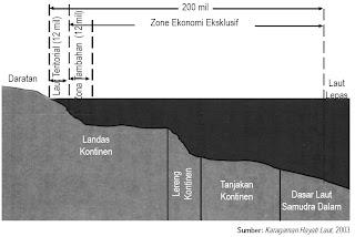 Batas ZEE Indonesia