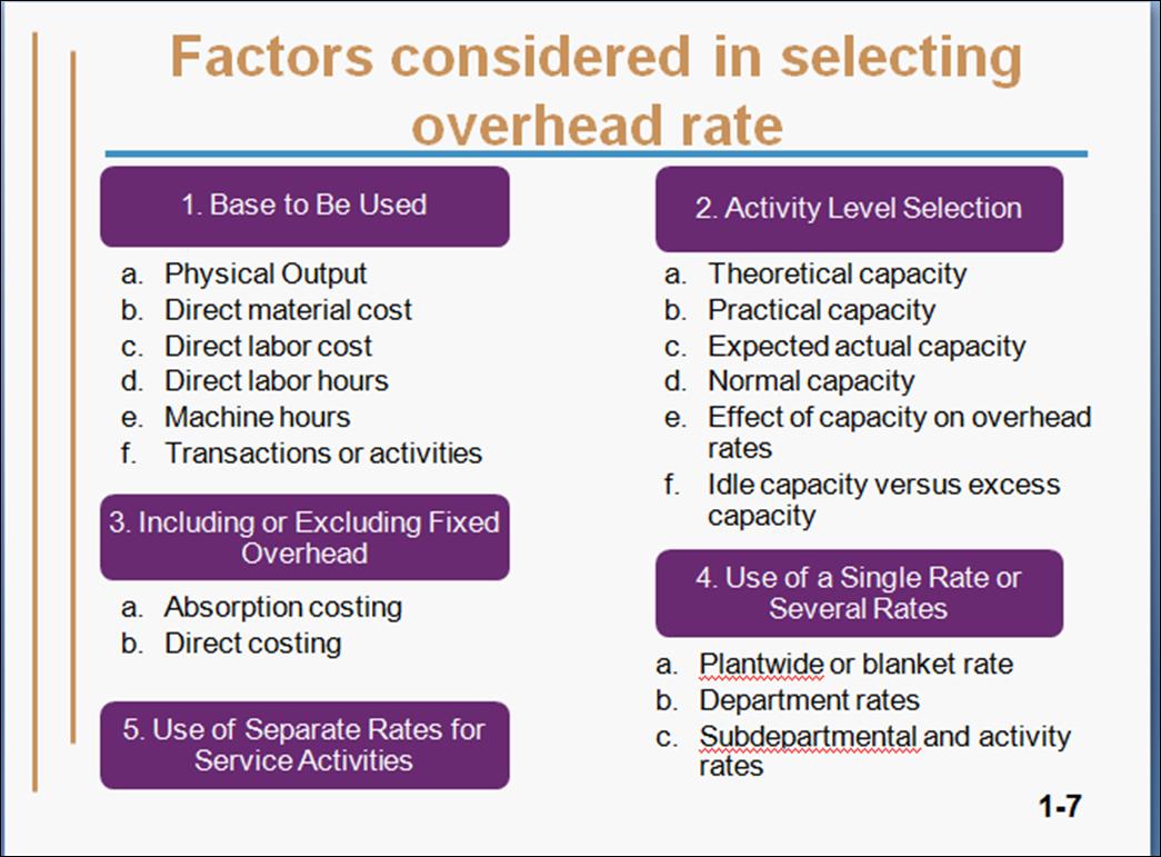 case3 29 plantwide versus departmental overhead rates Exercise 5-29 (25 minutes) 1 use a plantwide overhead rate  from each department in most cases, departmental overhead rates are preferable to plantwide.