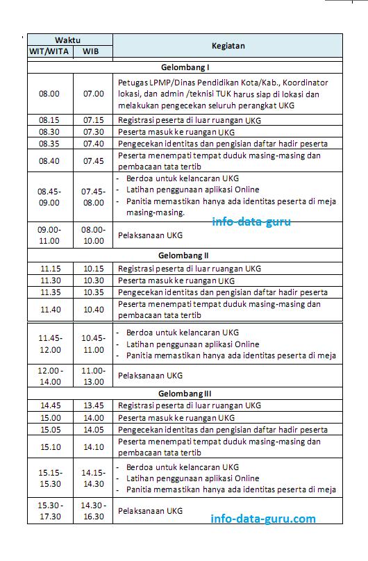 Jadwal Lengkap Kegiatan UKG 2015 img