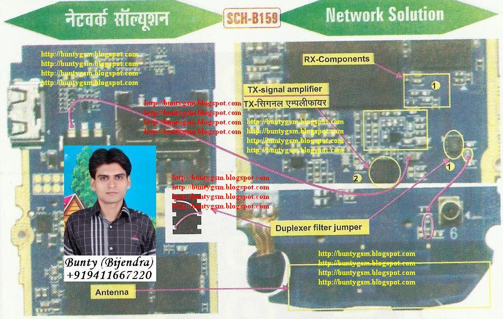 Samsung B189 Network Solution By Buntygsm Mobile Repairing