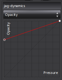 Setting the opacity for low pressure input ...  for my pencils pack.