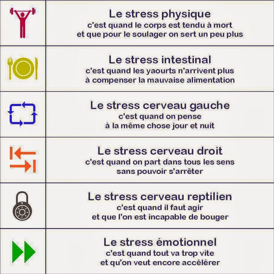 Gestion du stress for Le stress