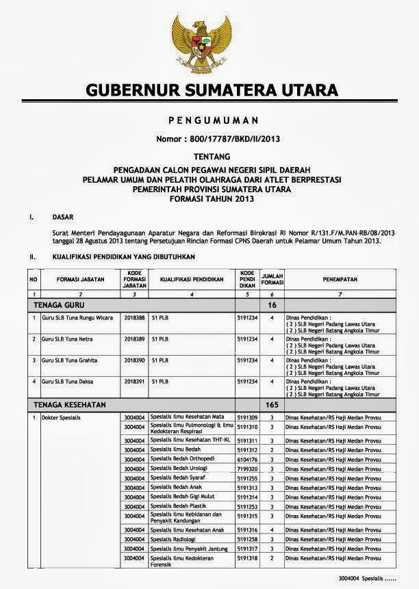 Pendaftaran CPNS Pemprov Sumut sampai 4 Oktober 2013 - 329 Formasi