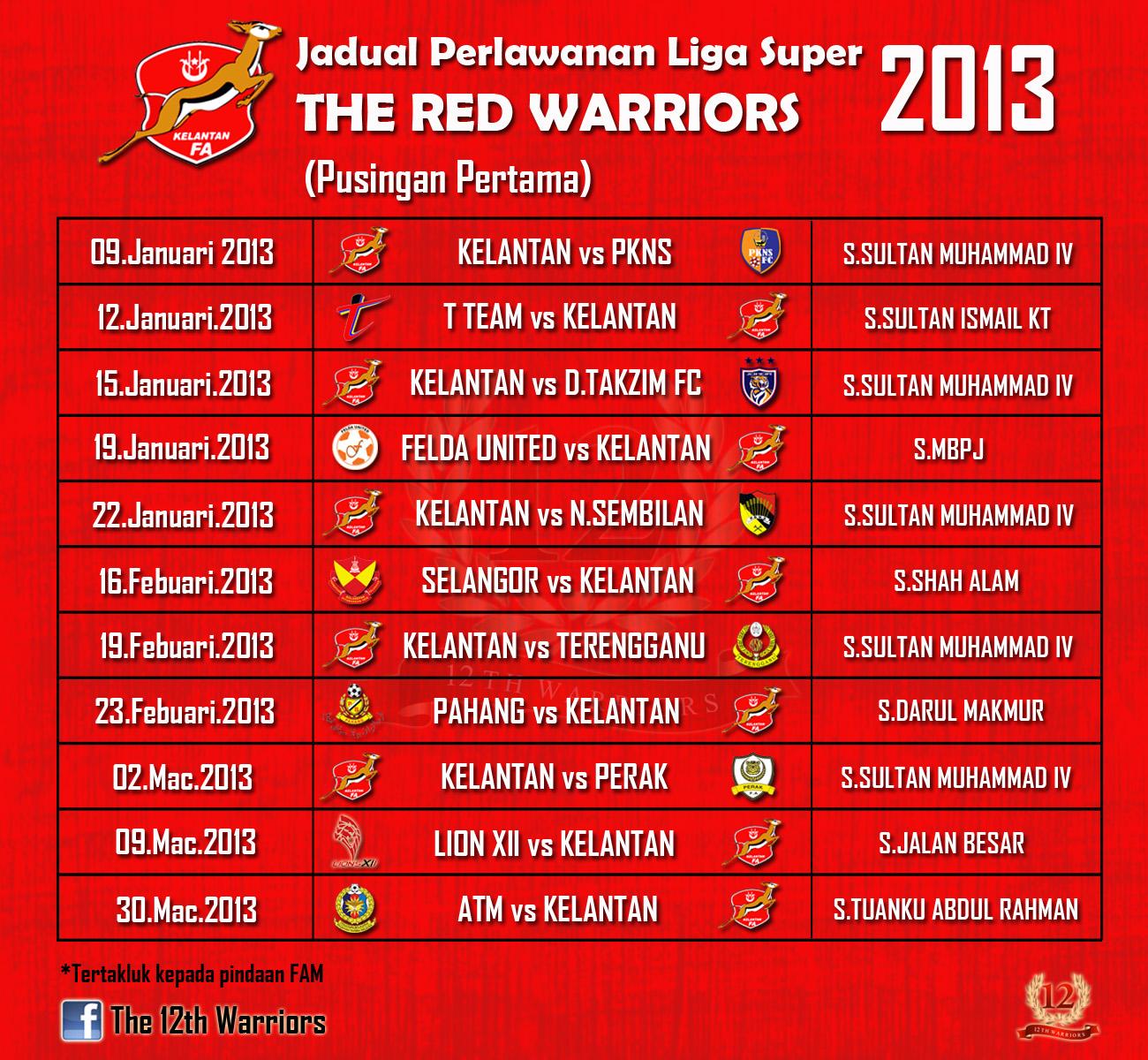 liga perdana+ 2013 jpg jadual perlawanan liga super malaysia 2014