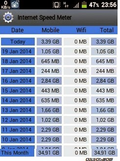 month usage data