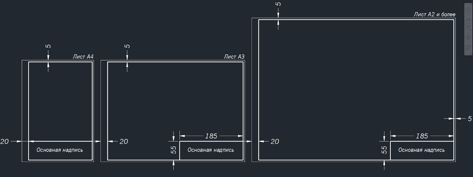 стандартные рамки для фото размеры