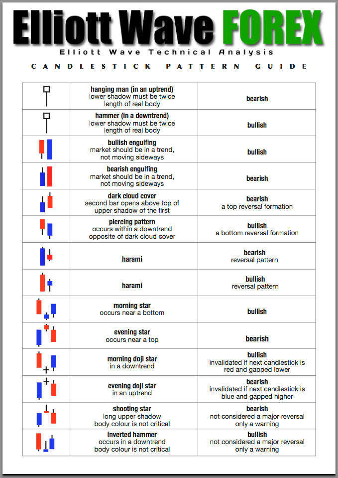Forex cheat sheet