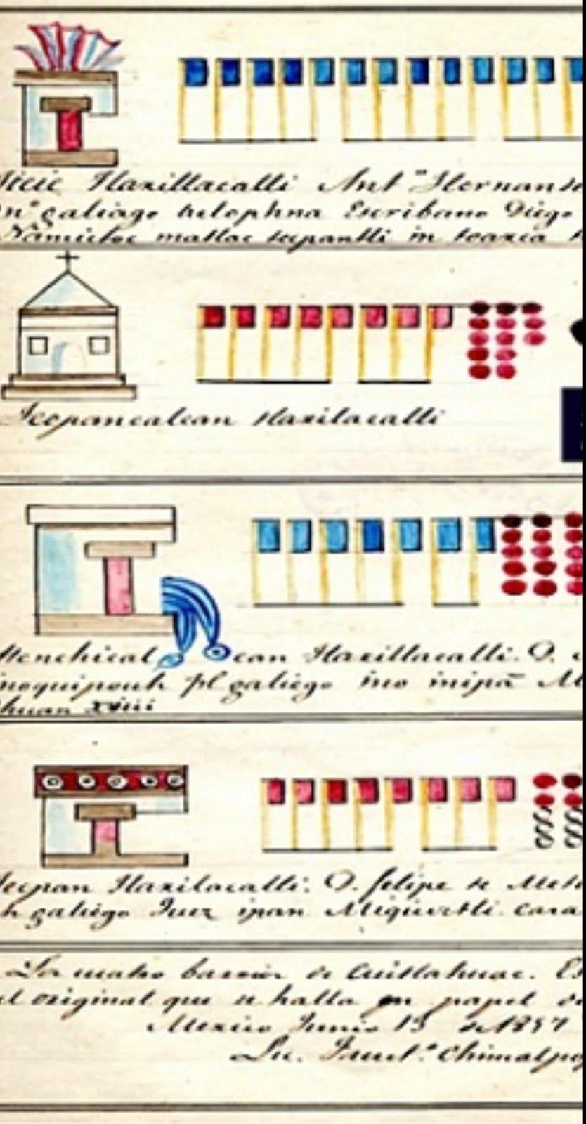 «In nahui calpoltin». Los cuatro barrios de Cuitlahuac Ticic