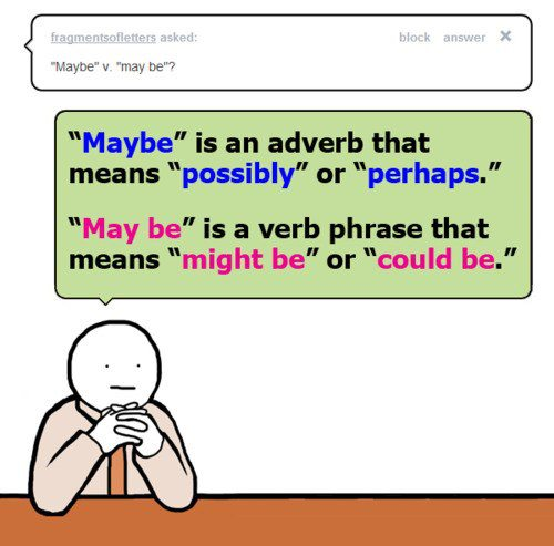 maybe or may not doc May and might - modal verbs exercises auxiliary verbs exercises elementary, intermediate and adavanced level esl.