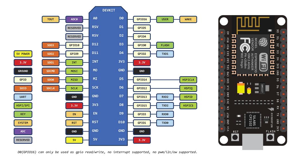 schematic arduino esp8266 atmega328 schematic