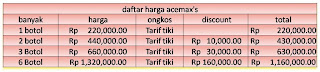 Daftar Herbal Ace Maxs